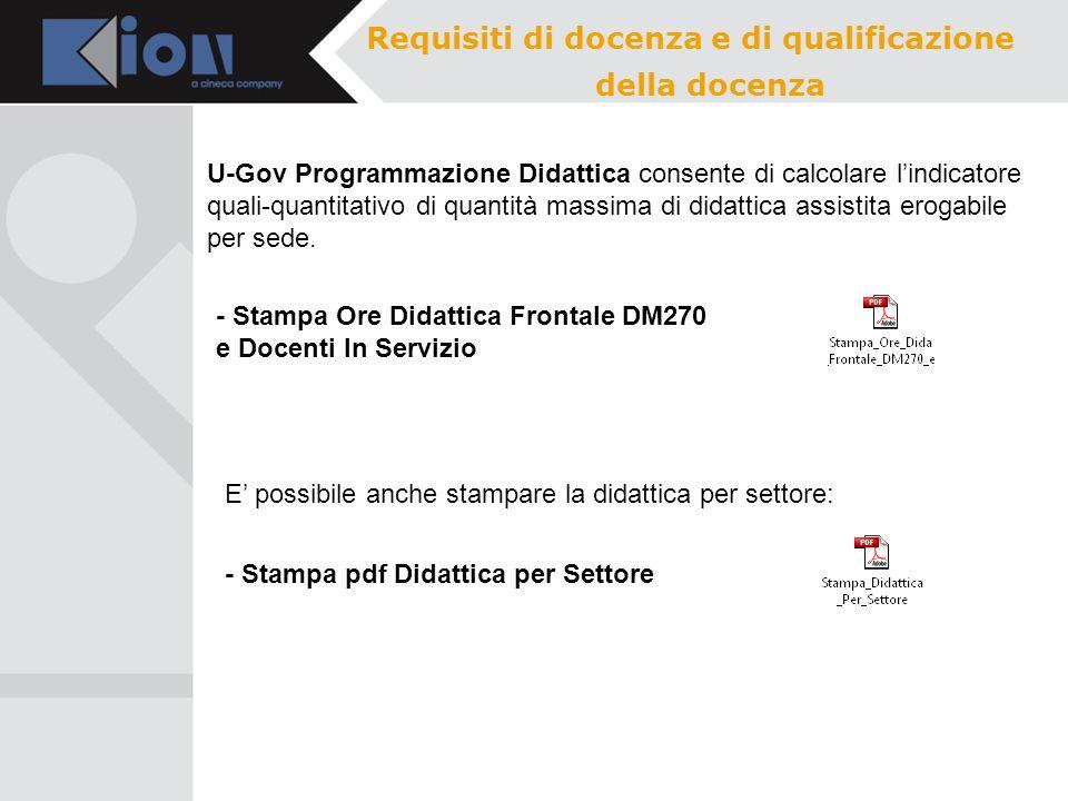 Requisiti di docenza e di qualificazione della docenza U-Gov Programmazione Didattica consente di calcolare lindicatore quali-quantitativo di quantità
