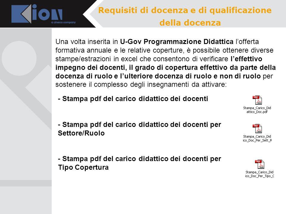 Requisiti di docenza e di qualificazione della docenza Una volta inserita in U-Gov Programmazione Didattica lofferta formativa annuale e le relative c