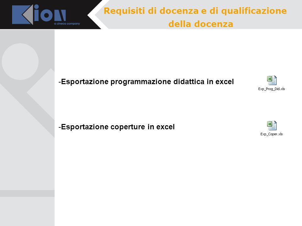 Requisiti di docenza e di qualificazione della docenza -Esportazione budget in excel (per docente, per docente/facoltà, per docente/dipartimento, per docente/copertura) Esportazione coperture in excel DM 270, TAF A e B EsportaBudgetDoc.xls EsportaBudgetDocFac.xls EsportaBudgetDocFacCoper.xls Exp_Coper_DM270_TAF_A_B_Dettaglio.xls Exp_Coper_DM270_TAF_A_B_Sintesi.xls