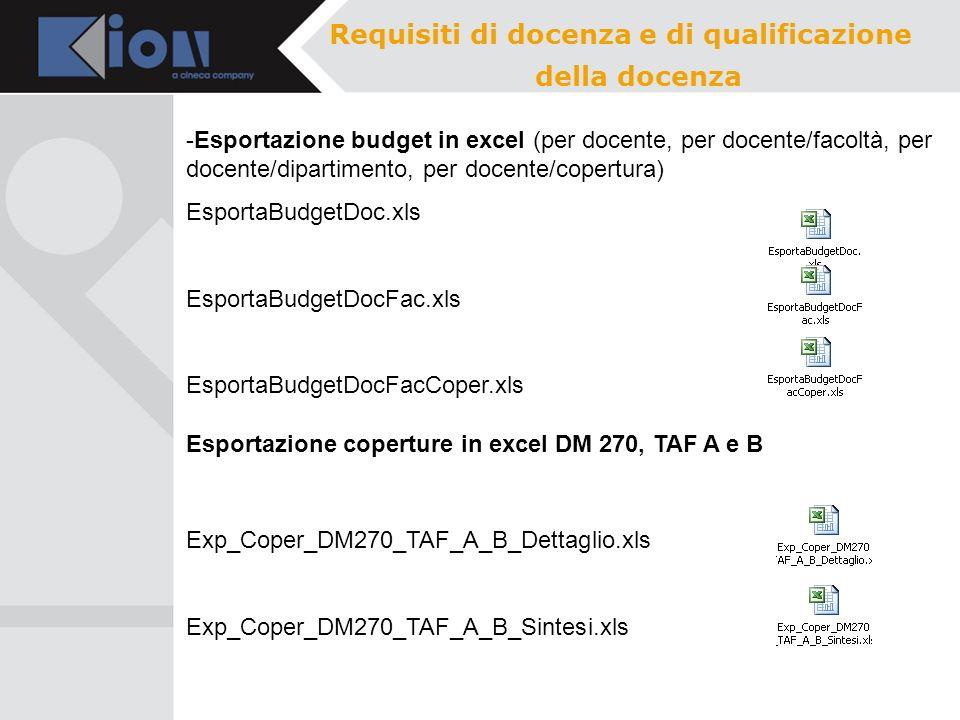 Requisiti di docenza e di qualificazione della docenza -Esportazione budget in excel (per docente, per docente/facoltà, per docente/dipartimento, per