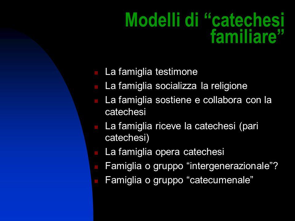 La famiglia testimone La famiglia socializza la religione La famiglia sostiene e collabora con la catechesi La famiglia riceve la catechesi (pari cate