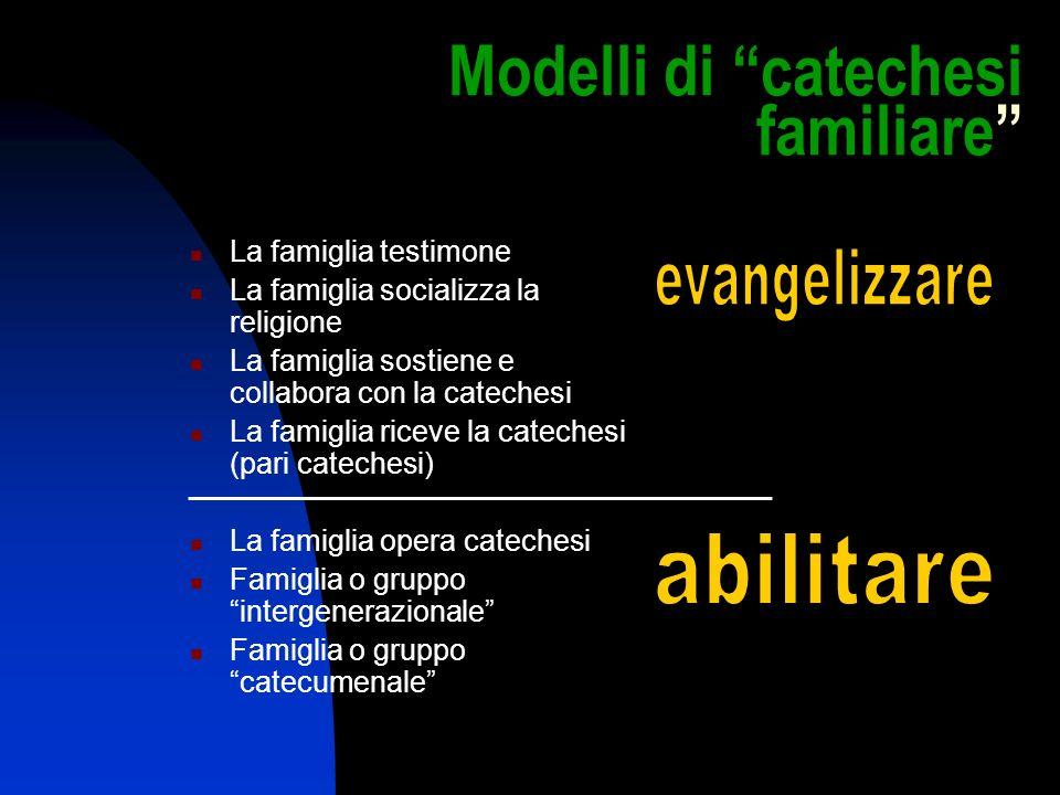 Modelli di catechesi familiare La famiglia testimone La famiglia socializza la religione La famiglia sostiene e collabora con la catechesi La famiglia