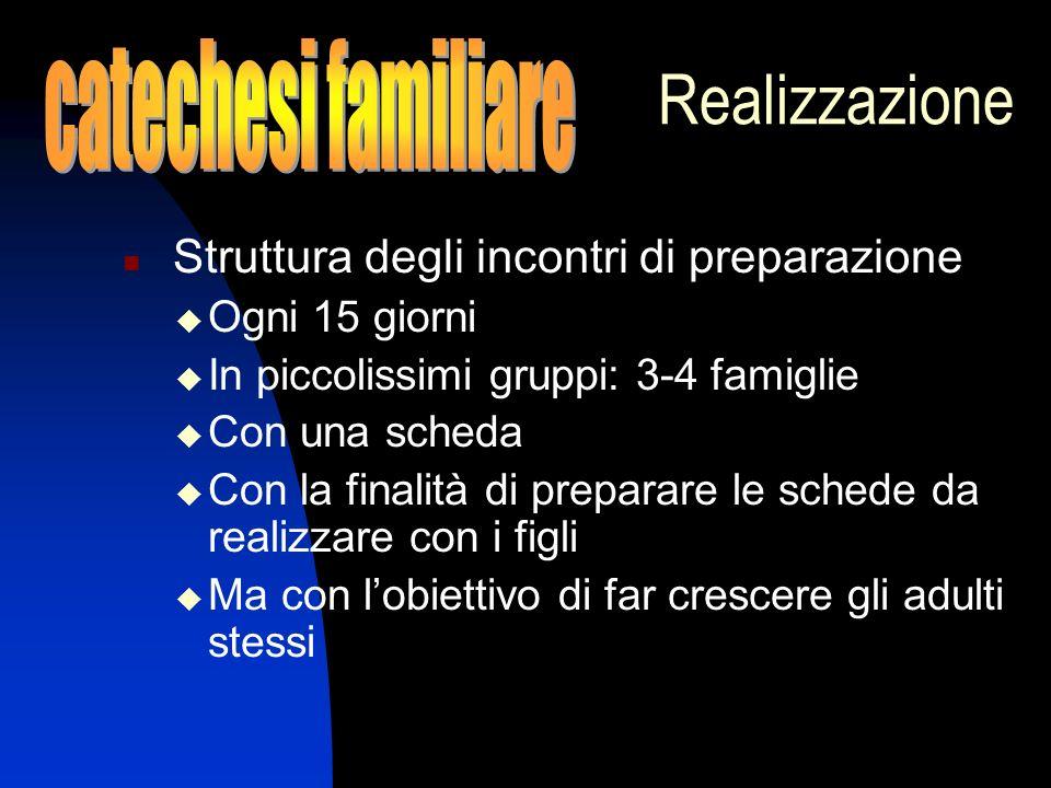 Realizzazione Struttura degli incontri di preparazione Ogni 15 giorni In piccolissimi gruppi: 3-4 famiglie Con una scheda Con la finalità di preparare