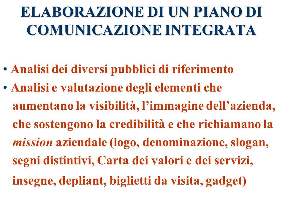 I NEMICI ENDOGENI I NEMICI ENDOGENI DEL PIANO DI COMUNICAZIONE