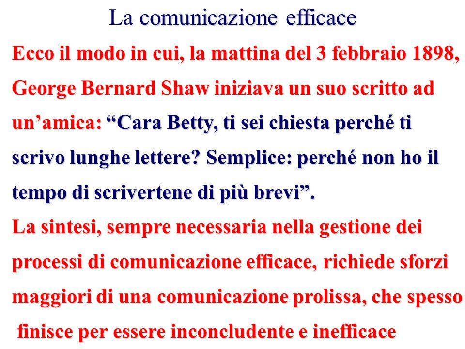 Il piano di comunicazione dimpresa Sommario Introduzione Analisi del contesto (interno ed esterno, prospettive) Finalità e obiettivi generali del Pian