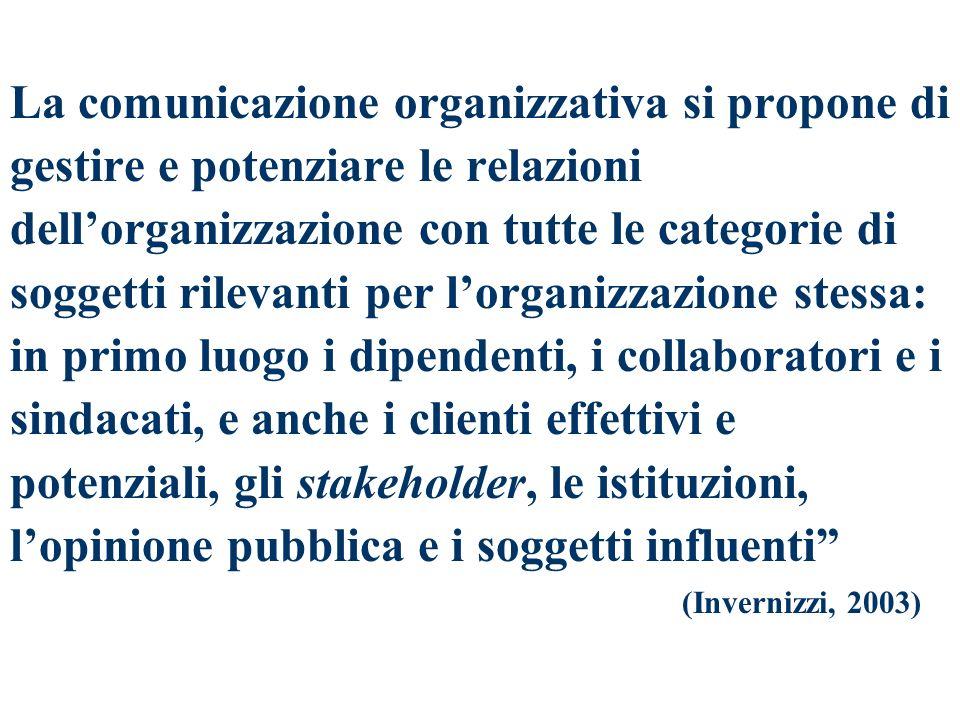 La comunicazione organizzativa si propone di gestire e potenziare le relazioni dellorganizzazione con tutte le categorie di soggetti rilevanti per lorganizzazione stessa: in primo luogo i dipendenti, i collaboratori e i sindacati, e anche i clienti effettivi e potenziali, gli stakeholder, le istituzioni, lopinione pubblica e i soggetti influenti (Invernizzi, 2003)