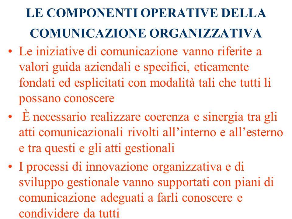 GLI ELEMENTI CHIAVE SCOPOELEMENTI Finalizzazione Obiettivi del Piano (coerenti con le strategie aziendali).