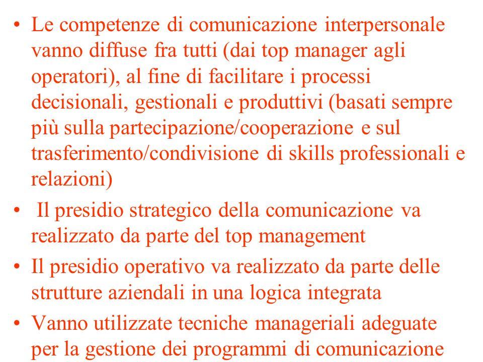 LE COMPONENTI OPERATIVE DELLA COMUNICAZIONE ORGANIZZATIVA Le iniziative di comunicazione vanno riferite a valori guida aziendali e specifici, eticamen