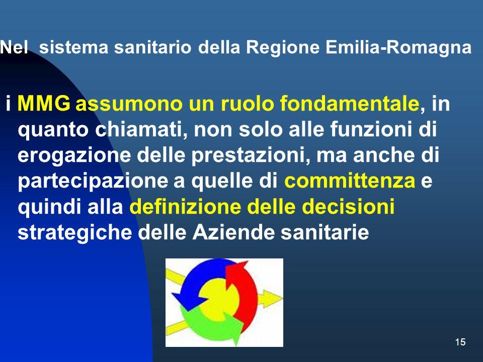 15 Nel sistema sanitario della Regione Emilia-Romagna i MMG assumono un ruolo fondamentale, in quanto chiamati, non solo alle funzioni di erogazione d