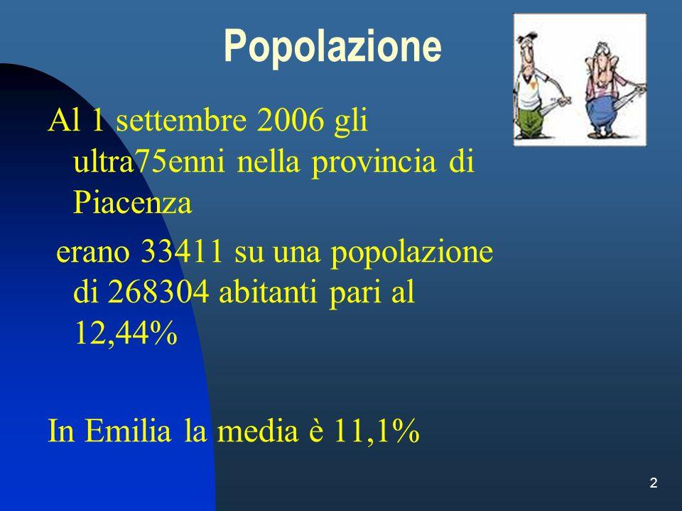 2 Popolazione Al 1 settembre 2006 gli ultra75enni nella provincia di Piacenza erano 33411 su una popolazione di 268304 abitanti pari al 12,44% In Emil