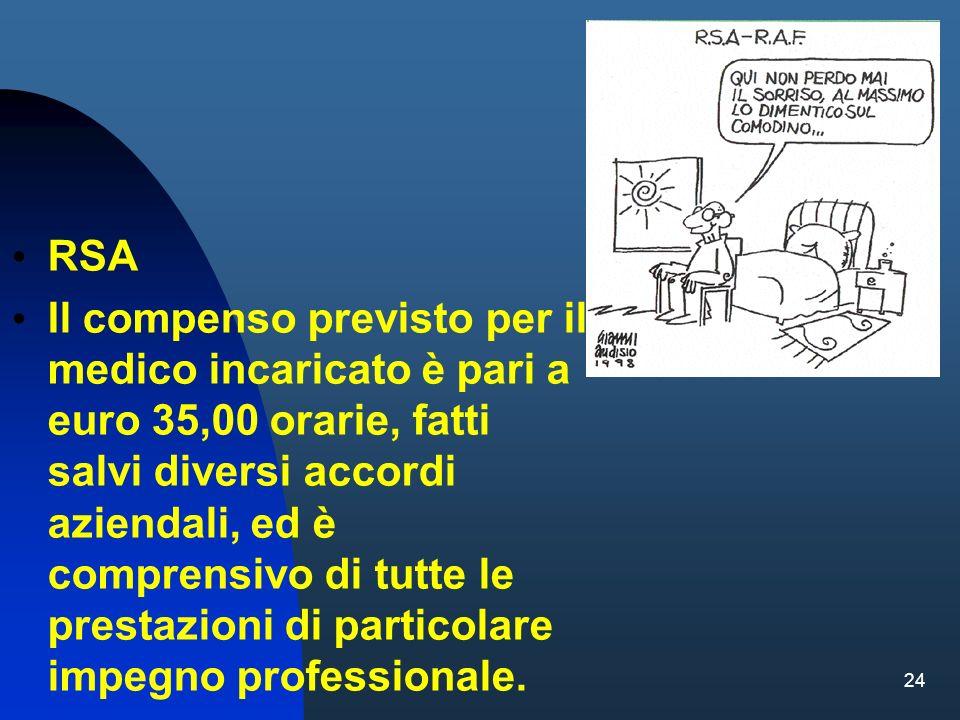 24 RSA Il compenso previsto per il medico incaricato è pari a euro 35,00 orarie, fatti salvi diversi accordi aziendali, ed è comprensivo di tutte le p