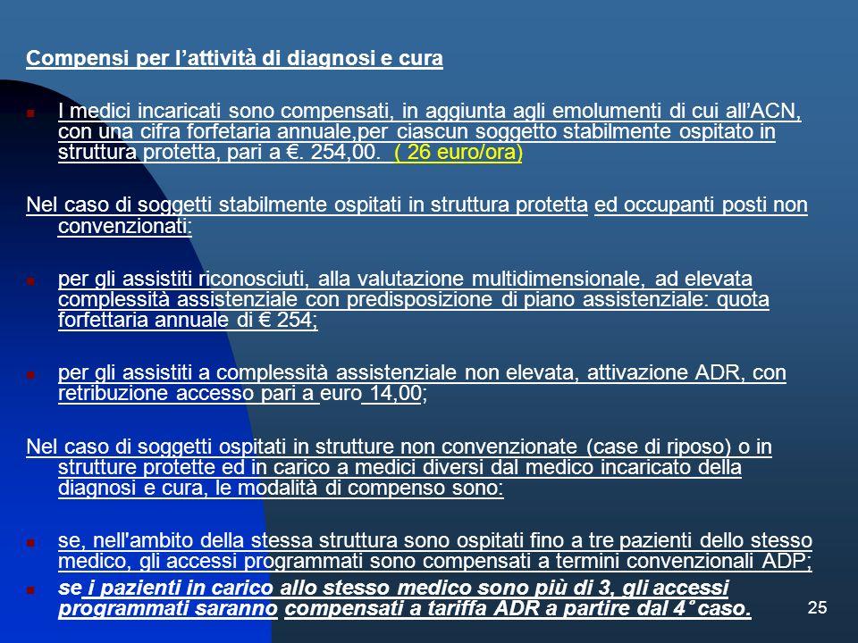 25 Compensi per lattività di diagnosi e cura I medici incaricati sono compensati, in aggiunta agli emolumenti di cui allACN, con una cifra forfetaria