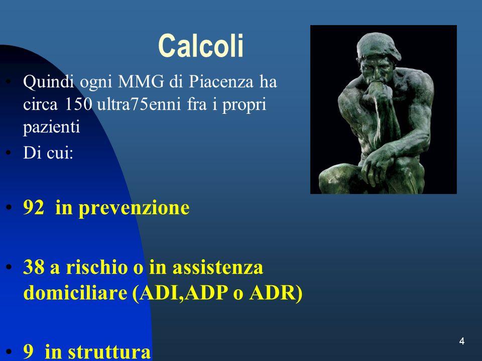 4 Calcoli Quindi ogni MMG di Piacenza ha circa 150 ultra75enni fra i propri pazienti Di cui: 92 in prevenzione 38 a rischio o in assistenza domiciliar