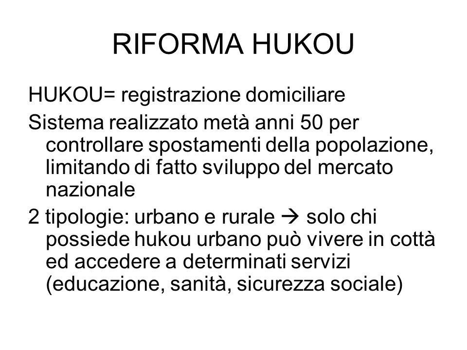 RIFORMA HUKOU HUKOU= registrazione domiciliare Sistema realizzato metà anni 50 per controllare spostamenti della popolazione, limitando di fatto svilu