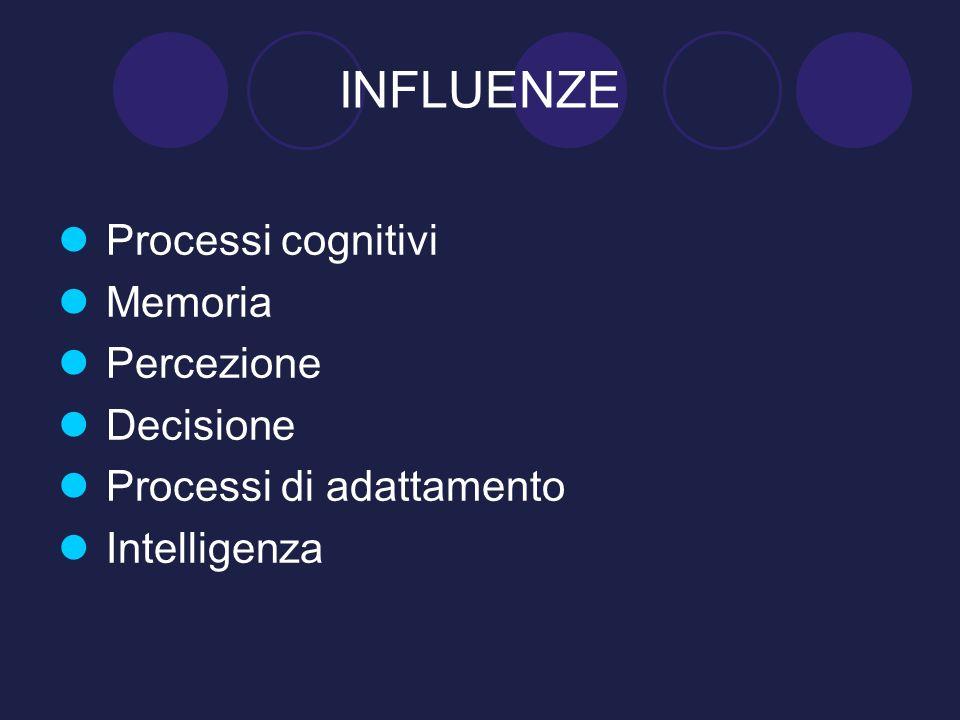 INFLUENZE Processi cognitivi Memoria Percezione Decisione Processi di adattamento Intelligenza