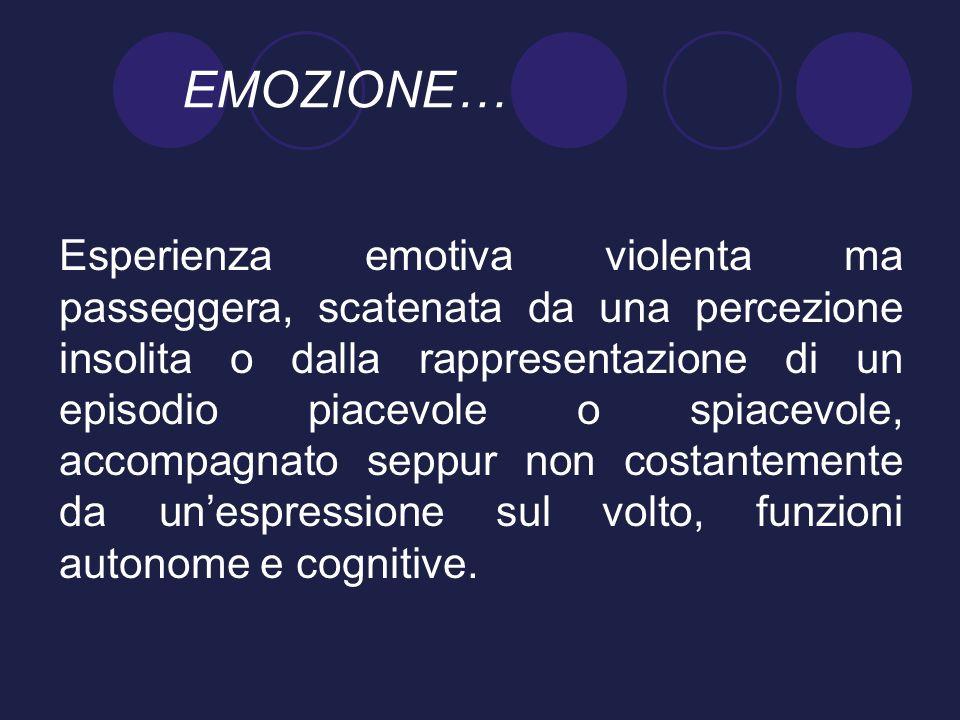 EMOZIONE… Esperienza emotiva violenta ma passeggera, scatenata da una percezione insolita o dalla rappresentazione di un episodio piacevole o spiacevo