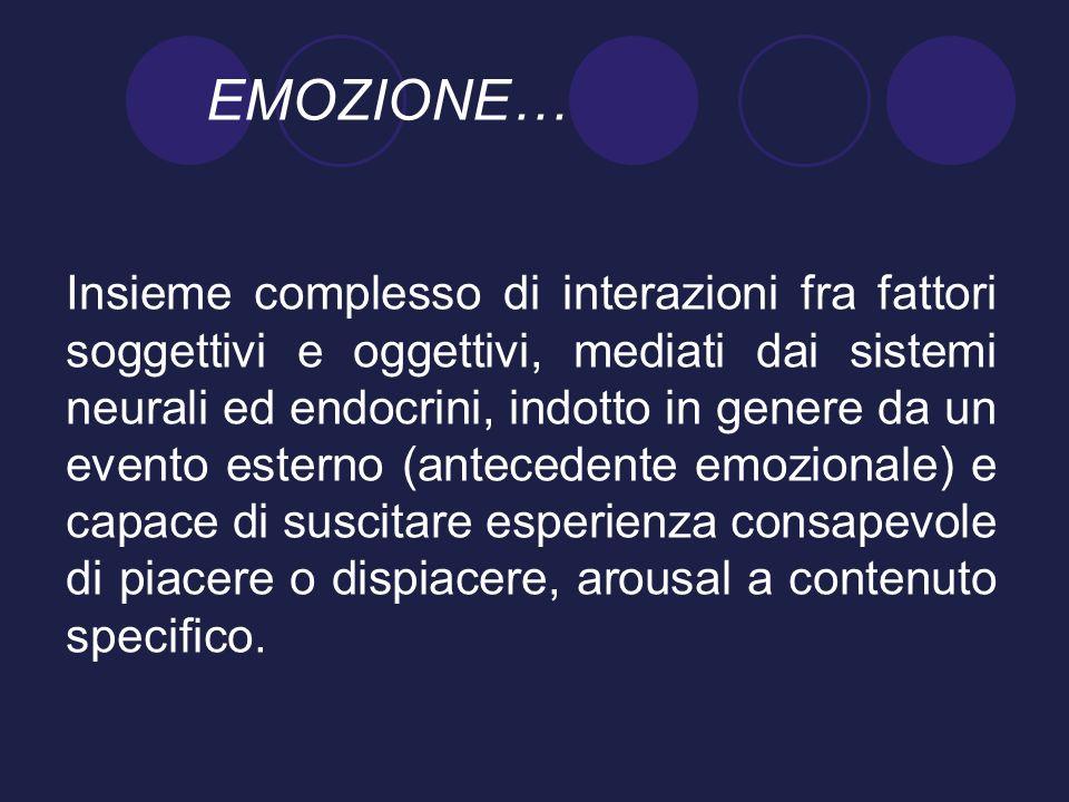 EMOZIONE… Insieme complesso di interazioni fra fattori soggettivi e oggettivi, mediati dai sistemi neurali ed endocrini, indotto in genere da un event