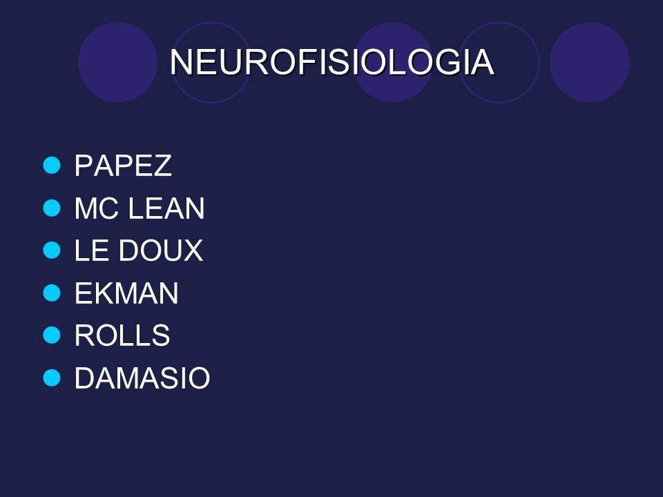 NEUROFISIOLOGIA PAPEZ MC LEAN LE DOUX EKMAN ROLLS DAMASIO