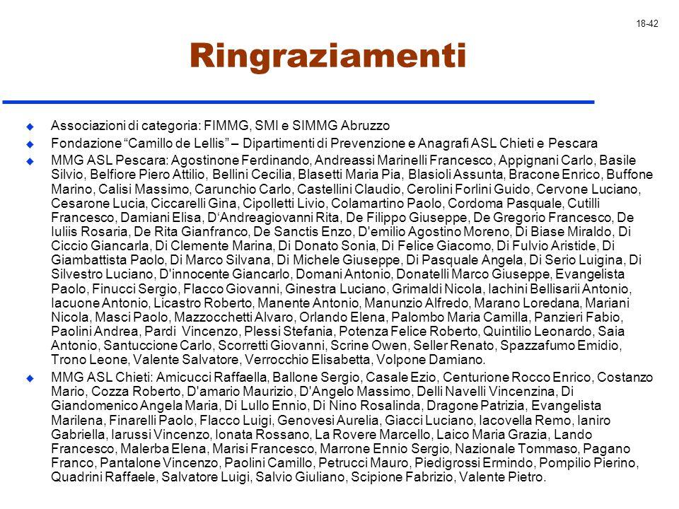 Ringraziamenti u Associazioni di categoria: FIMMG, SMI e SIMMG Abruzzo u Fondazione Camillo de Lellis – Dipartimenti di Prevenzione e Anagrafi ASL Chi