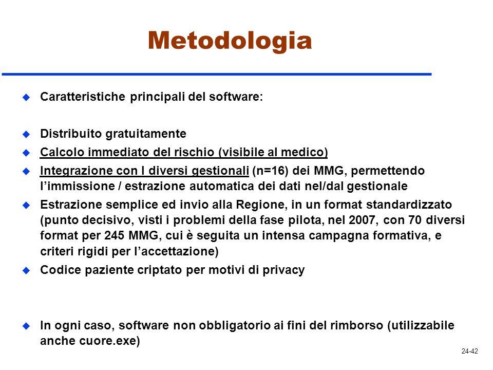 Metodologia u Caratteristiche principali del software: u Distribuito gratuitamente u Calcolo immediato del rischio (visibile al medico) u Integrazione