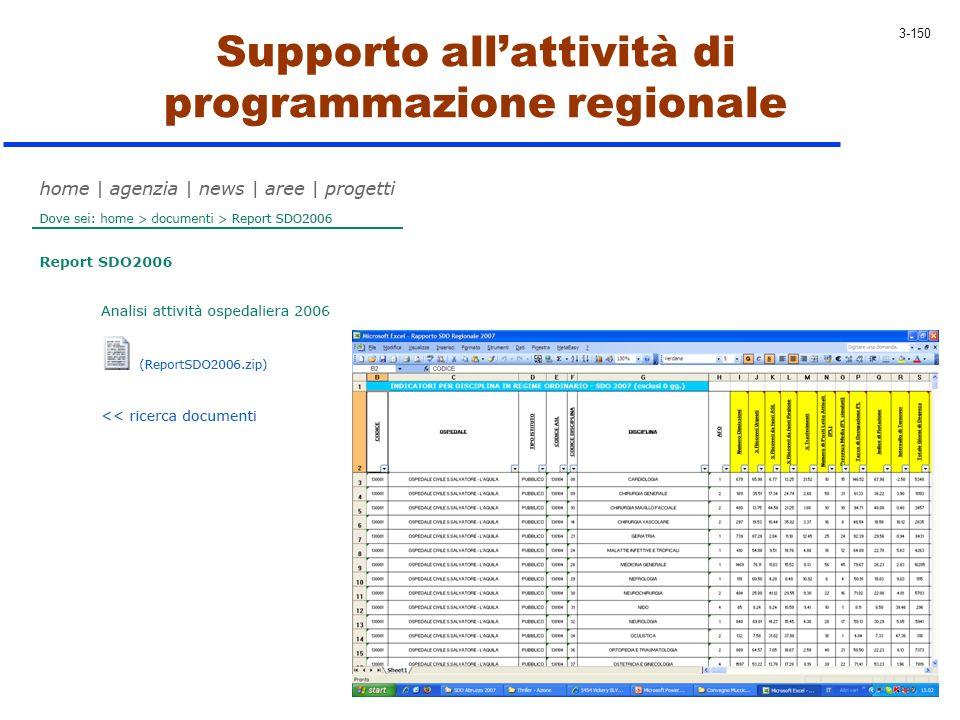 2-22 Supporto allattività di programmazione regionale 3-150