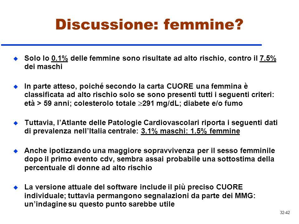 Discussione: femmine? u Solo lo 0.1% delle femmine sono risultate ad alto rischio, contro il 7.5% dei maschi u In parte atteso, poiché secondo la cart