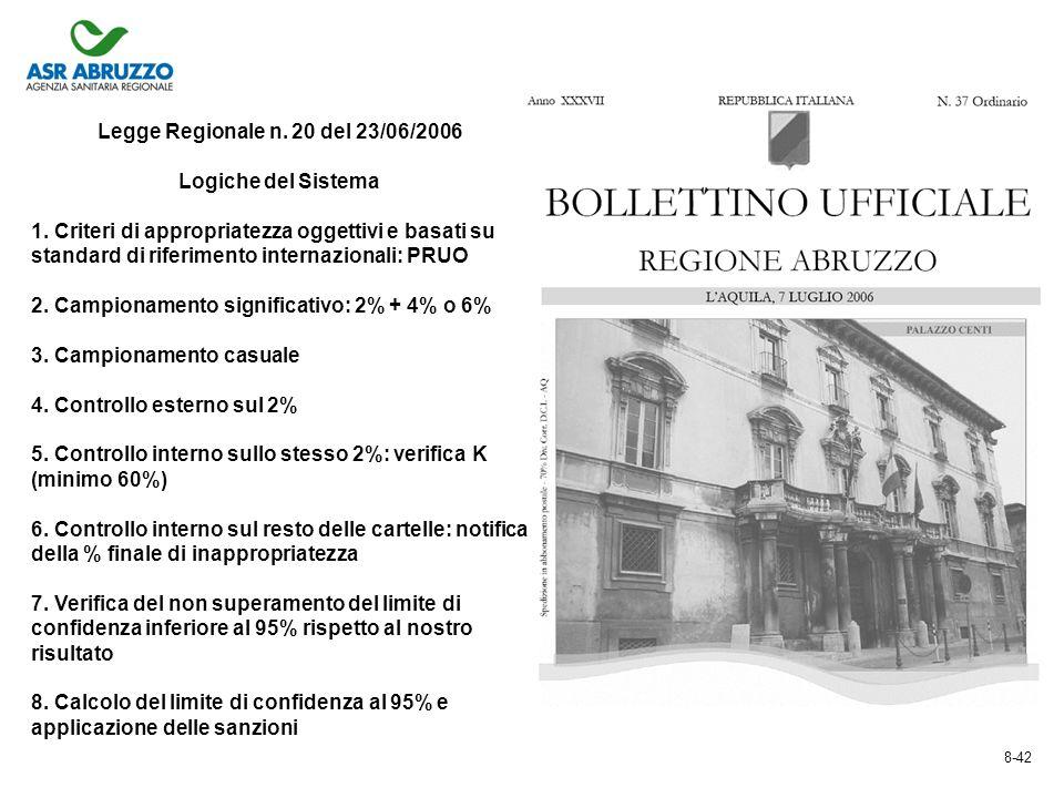 Legge Regionale n. 20 del 23/06/2006 Logiche del Sistema 1. Criteri di appropriatezza oggettivi e basati su standard di riferimento internazionali: PR