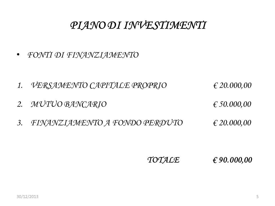PIANO DI INVESTIMENTI FONTI DI FINANZIAMENTO 1.VERSAMENTO CAPITALE PROPRIO 20.000,00 2.MUTUO BANCARIO 50.000,00 3.FINANZIAMENTO A FONDO PERDUTO 20.000
