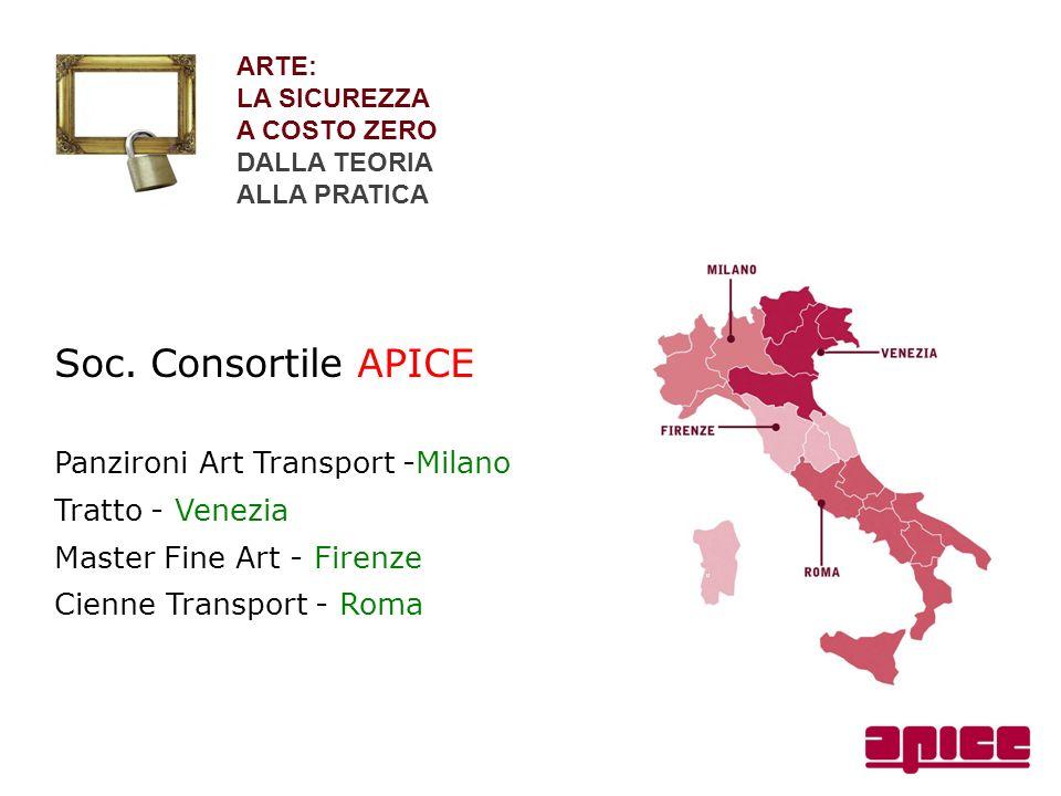ARTE: LA SICUREZZA A COSTO ZERO DALLA TEORIA ALLA PRATICA Soc. Consortile APICE Panzironi Art Transport -Milano Tratto - Venezia Master Fine Art - Fir