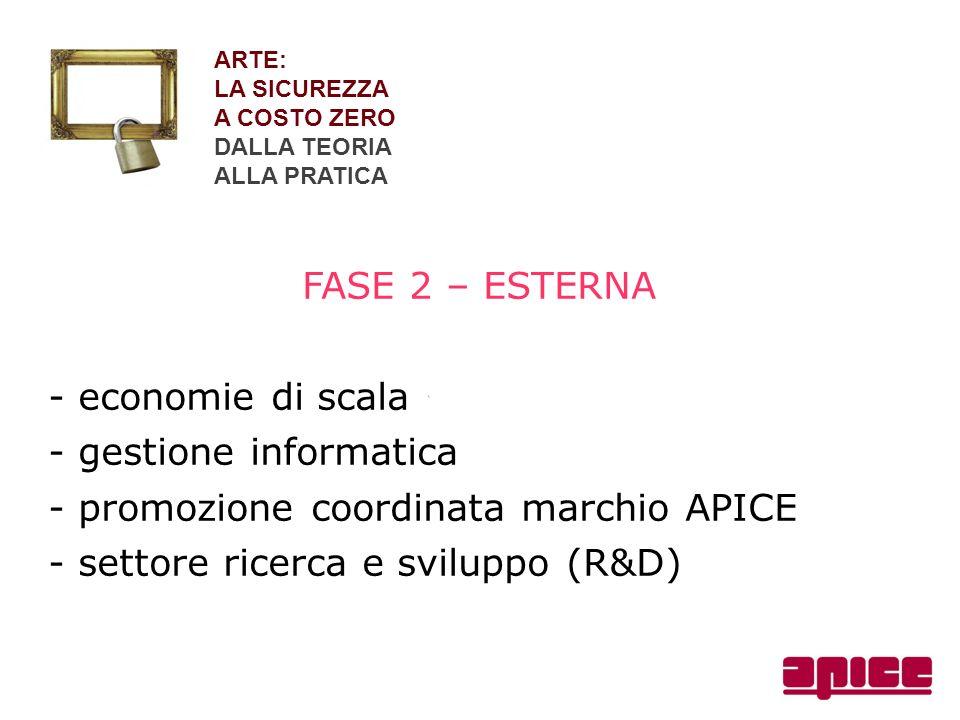 ARTE: LA SICUREZZA A COSTO ZERO DALLA TEORIA ALLA PRATICA FASE 2 – ESTERNA - economie di scala - gestione informatica - promozione coordinata marchio