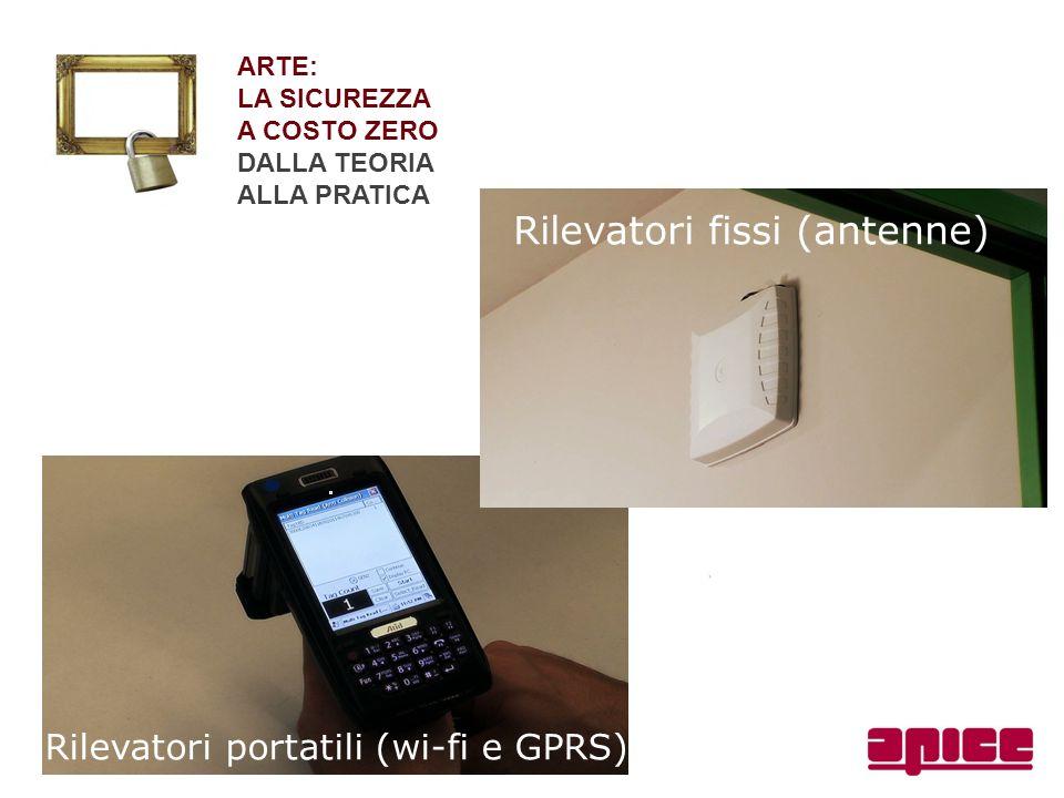 ARTE: LA SICUREZZA A COSTO ZERO DALLA TEORIA ALLA PRATICA Rilevatori fissi (antenne) Rilevatori portatili (wi-fi e GPRS)