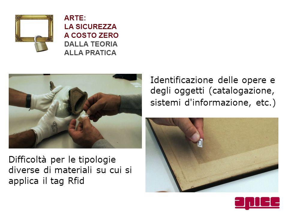 ARTE: LA SICUREZZA A COSTO ZERO DALLA TEORIA ALLA PRATICA Identificazione delle opere e degli oggetti (catalogazione, sistemi d'informazione, etc.) Di