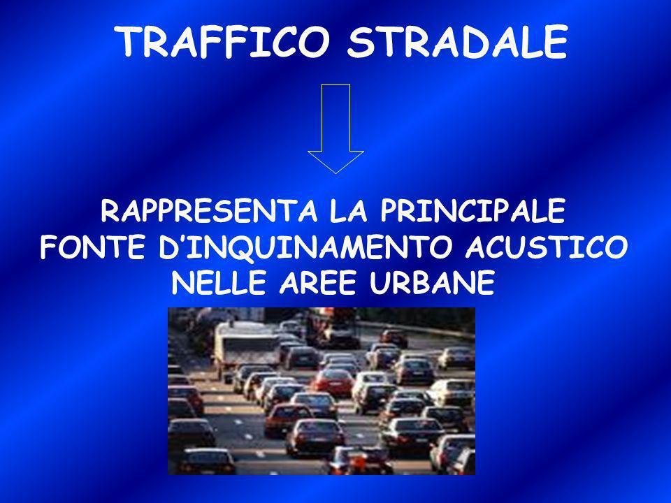 TRAFFICO STRADALE RAPPRESENTA LA PRINCIPALE FONTE DINQUINAMENTO ACUSTICO NELLE AREE URBANE