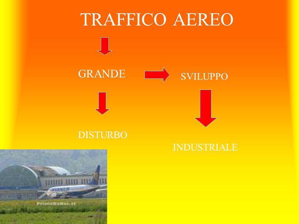 TRAFFICO AEREO GRANDE SVILUPPO DISTURBO INDUSTRIALE