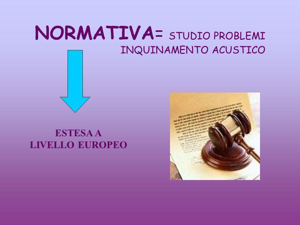 NORMATIVA= STUDIO PROBLEMI INQUINAMENTO ACUSTICO ESTESA A LIVELLO EUROPEO