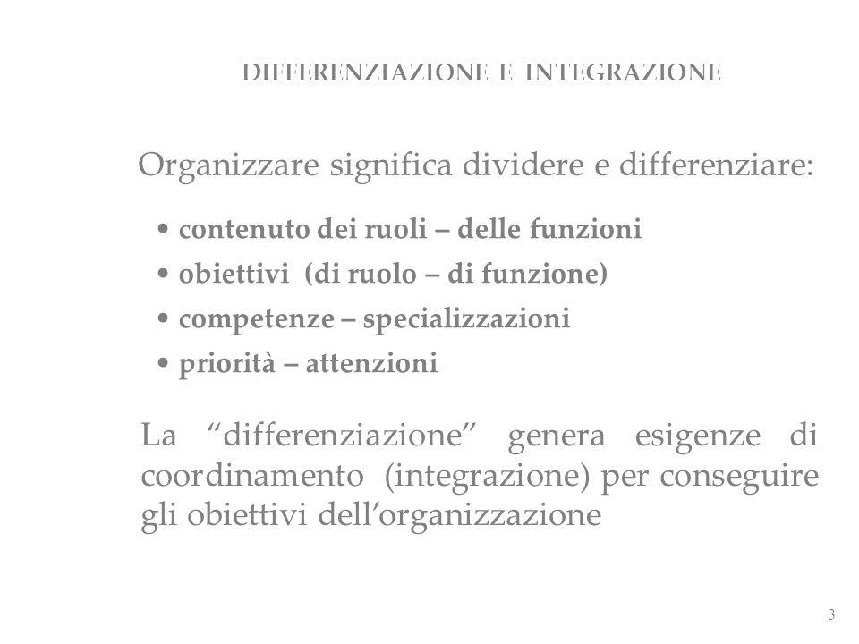 3 contenuto dei ruoli – delle funzioni obiettivi (di ruolo – di funzione) competenze – specializzazioni priorità – attenzioni DIFFERENZIAZIONE E INTEG