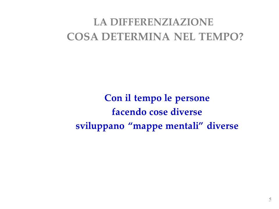 5 LA DIFFERENZIAZIONE COSA DETERMINA NEL TEMPO? Con il tempo le persone facendo cose diverse sviluppano mappe mentali diverse