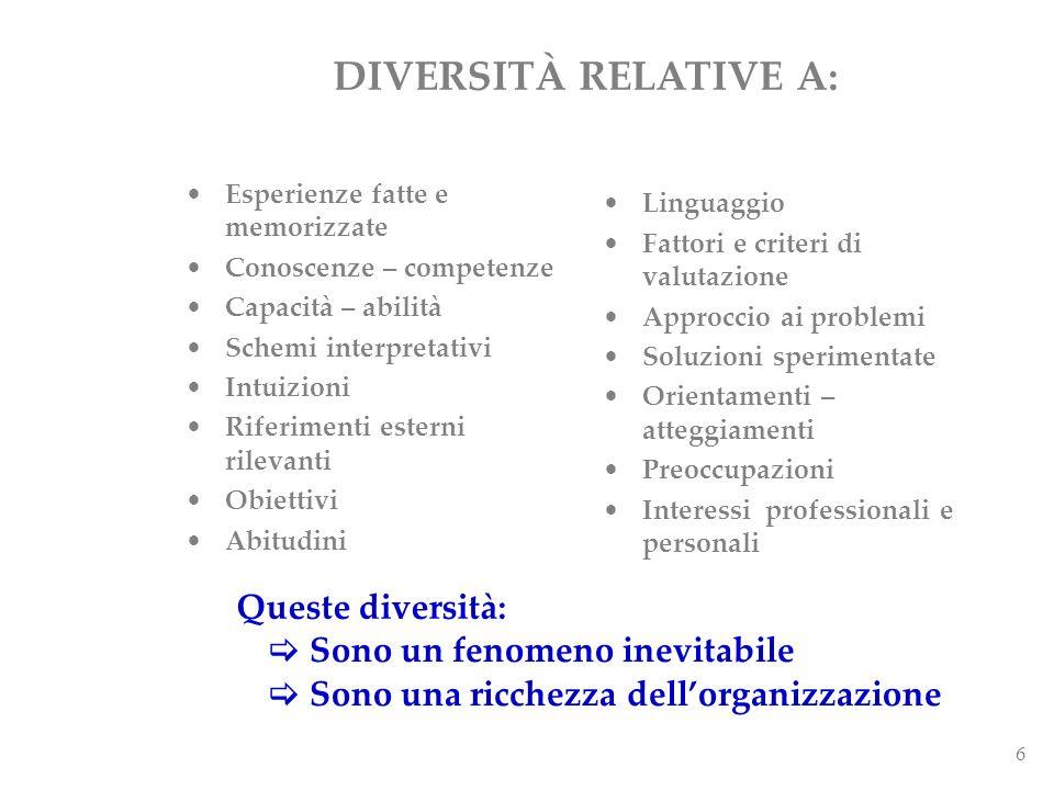 6 DIVERSITÀ RELATIVE A: Queste diversità: Sono un fenomeno inevitabile Sono una ricchezza dellorganizzazione Esperienze fatte e memorizzate Conoscenze