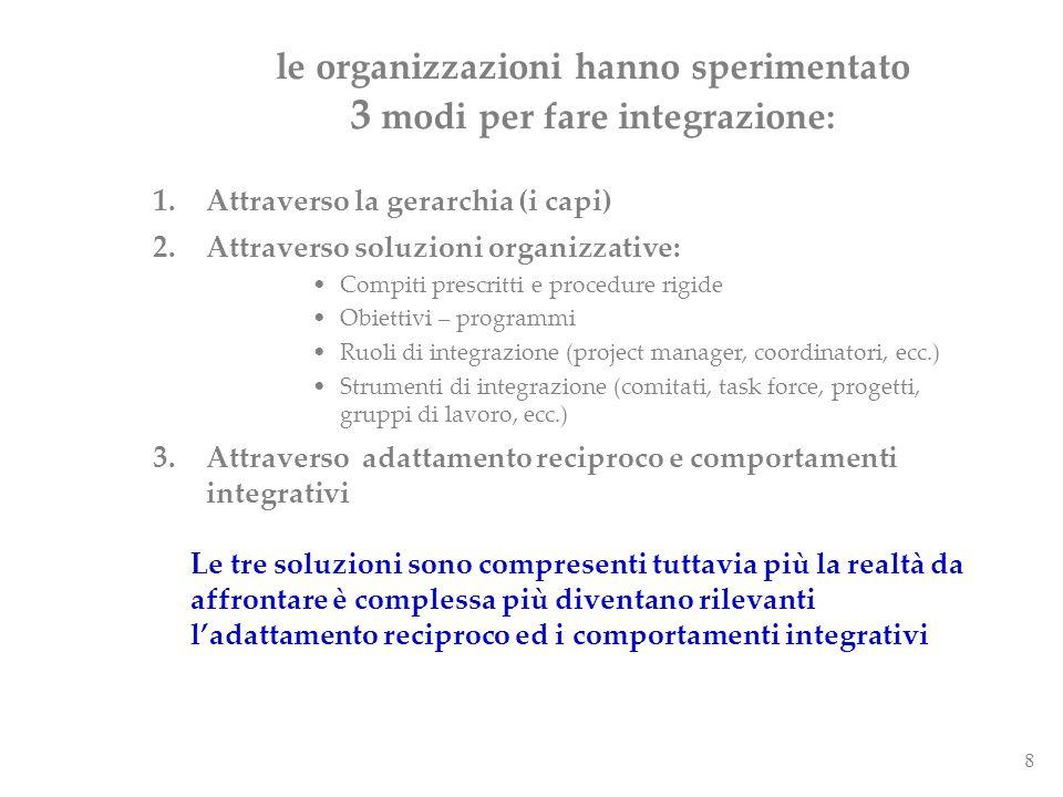 8 le organizzazioni hanno sperimentato 3 modi per fare integrazione: 1.Attraverso la gerarchia (i capi) 2.Attraverso soluzioni organizzative: Compiti