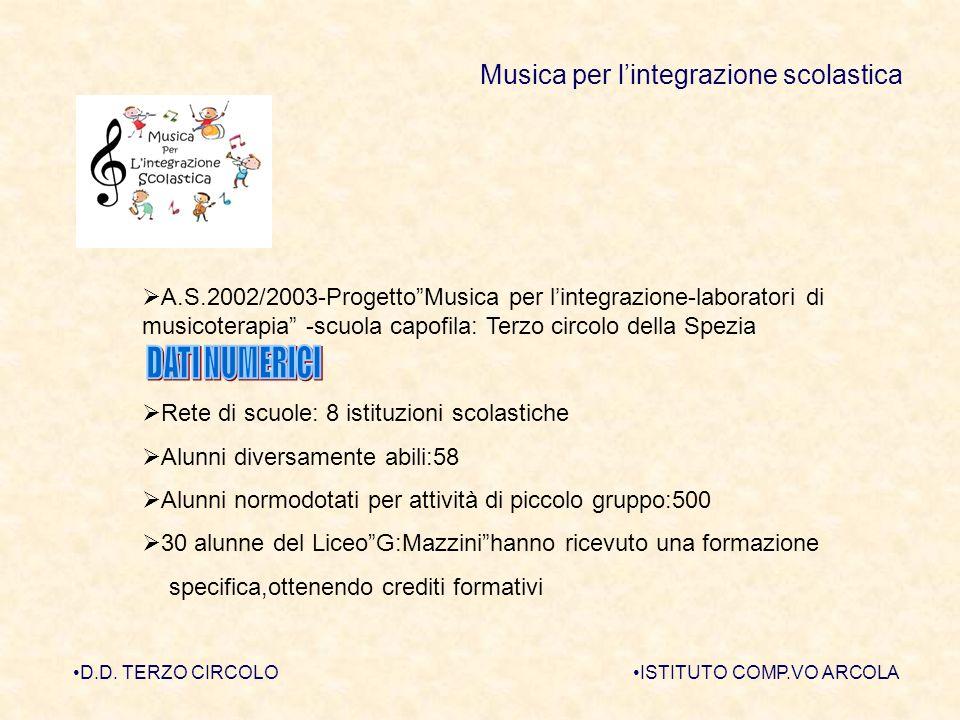 D.D. TERZO CIRCOLOISTITUTO COMP.VO ARCOLA Musica per lintegrazione scolastica A.S.2002/2003-ProgettoMusica per lintegrazione-laboratori di musicoterap