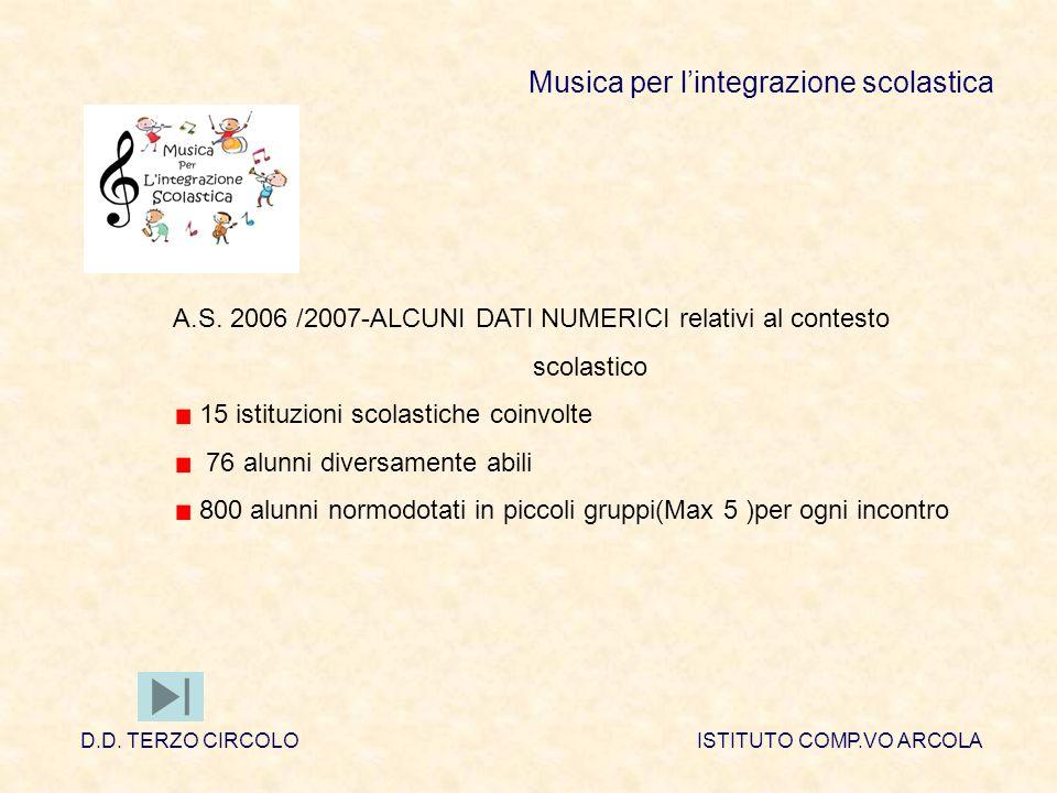 D.D. TERZO CIRCOLOISTITUTO COMP.VO ARCOLA Musica per lintegrazione scolastica A.S.
