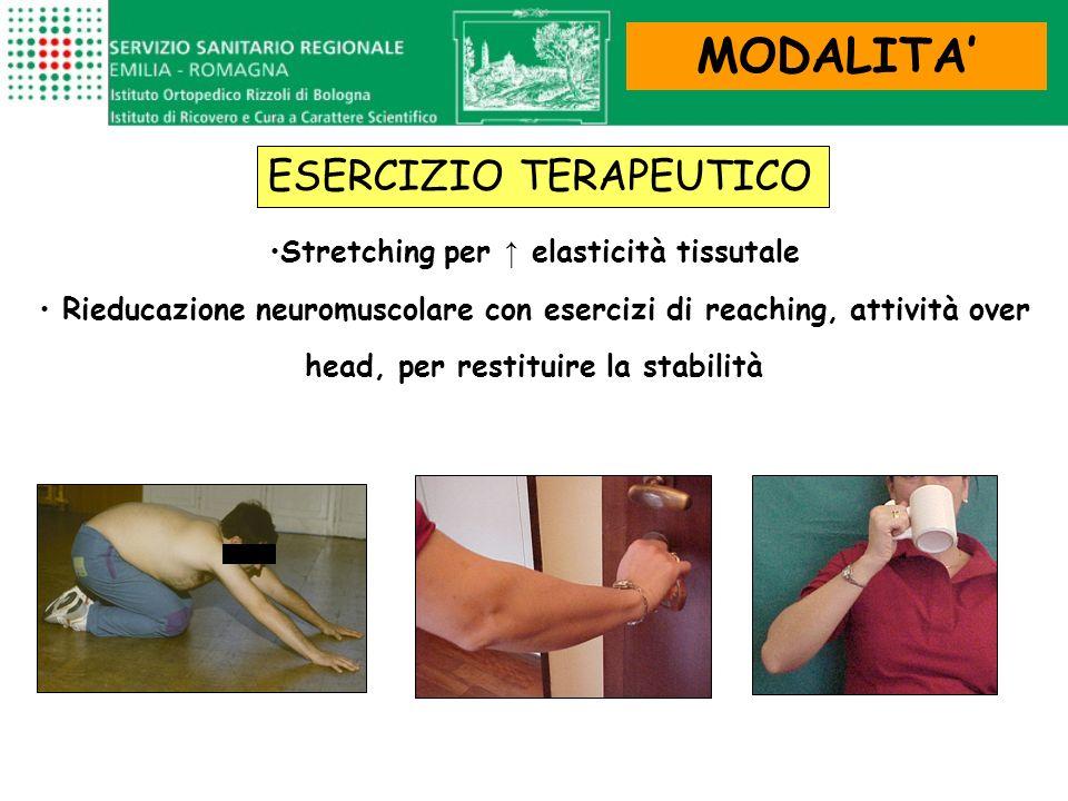 MODALITA ESERCIZIO TERAPEUTICO Stretching per elasticità tissutale Rieducazione neuromuscolare con esercizi di reaching, attività over head, per resti