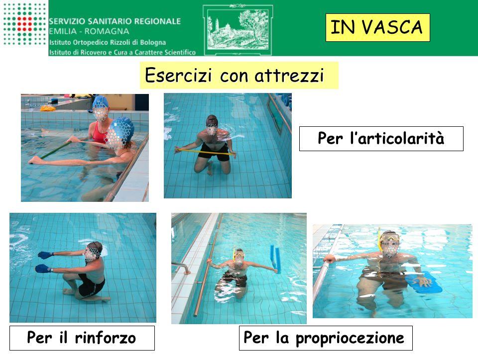 Per larticolarità Per il rinforzo Esercizi con attrezzi Per la propriocezione IN VASCA