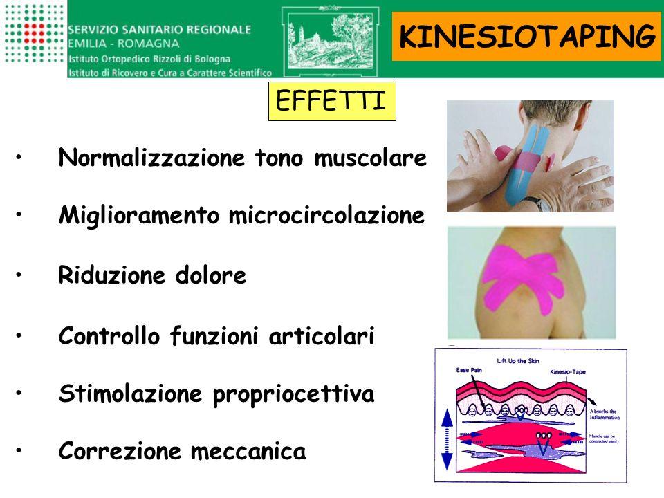Normalizzazione tono muscolare Miglioramento microcircolazione Riduzione dolore Controllo funzioni articolari Stimolazione propriocettiva Correzione m