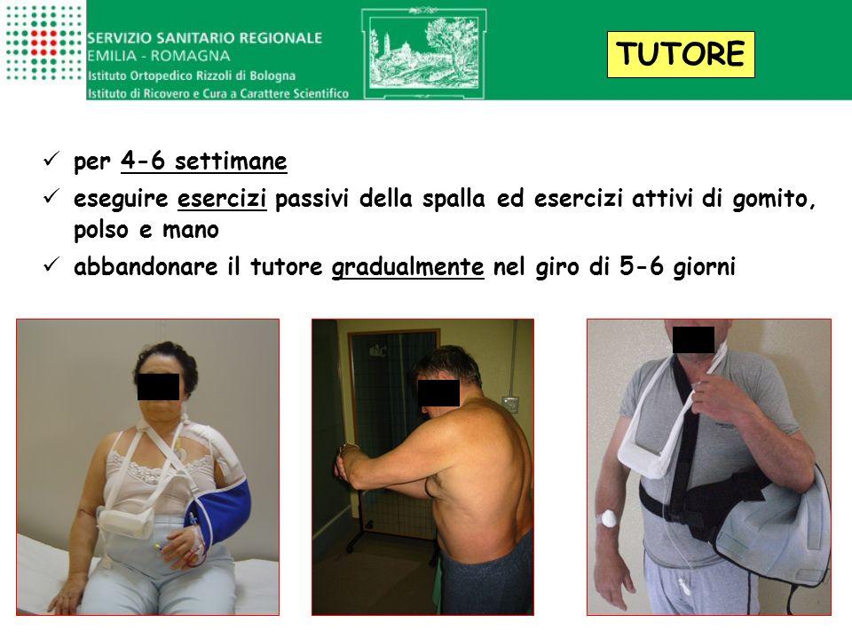 per 4-6 settimane eseguire esercizi passivi della spalla ed esercizi attivi di gomito, polso e mano abbandonare il tutore gradualmente nel giro di 5-6