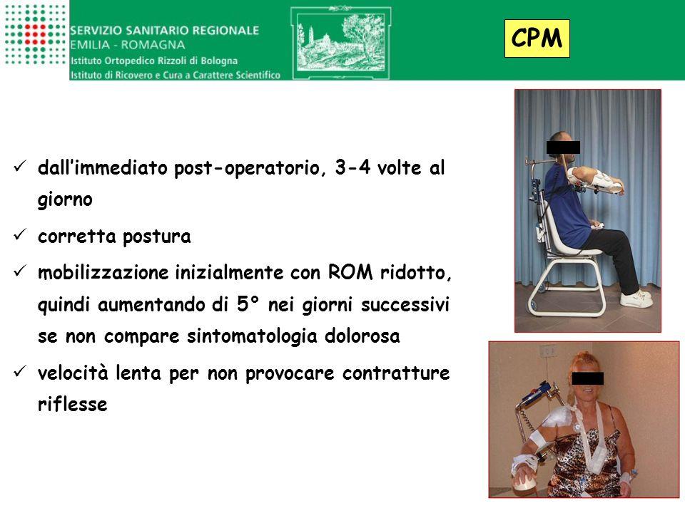 dallimmediato post-operatorio, 3-4 volte al giorno corretta postura mobilizzazione inizialmente con ROM ridotto, quindi aumentando di 5° nei giorni su