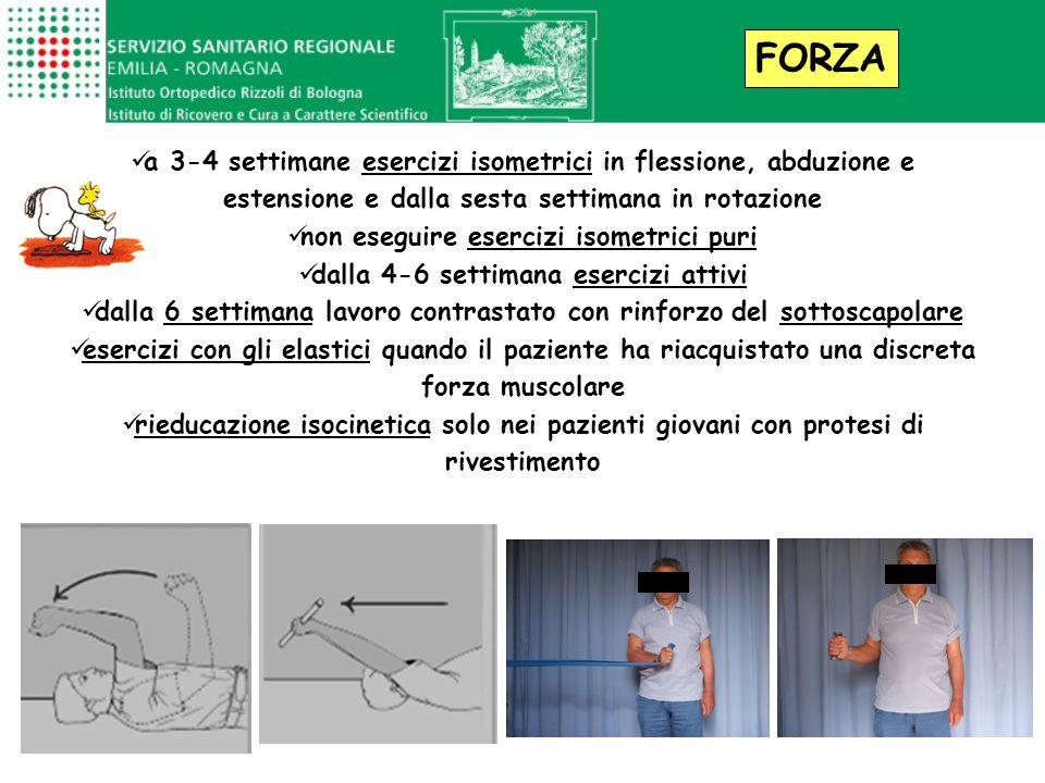 FORZA a 3-4 settimane esercizi isometrici in flessione, abduzione e estensione e dalla sesta settimana in rotazione non eseguire esercizi isometrici p