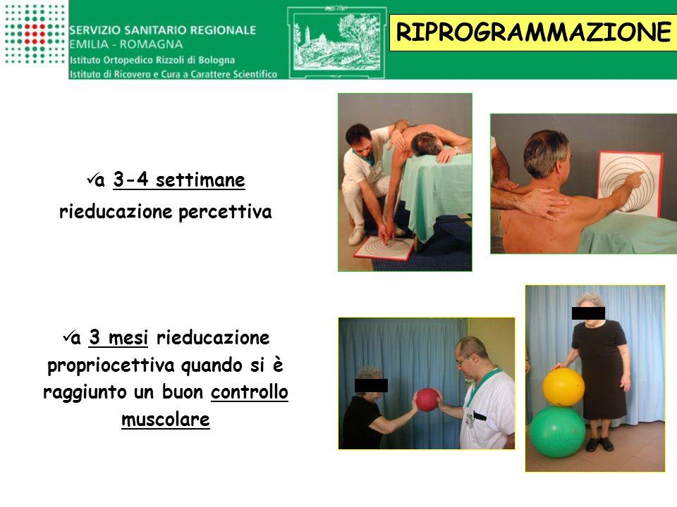 RIPROGRAMMAZIONE a 3-4 settimane rieducazione percettiva a 3 mesi rieducazione propriocettiva quando si è raggiunto un buon controllo muscolare