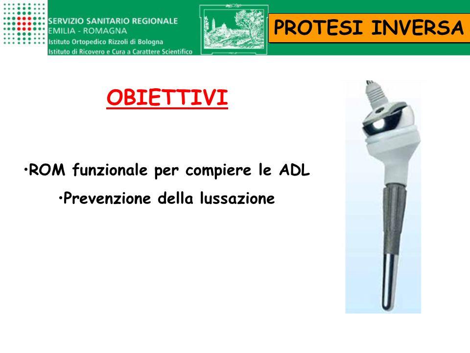 PROTESI INVERSA ROM funzionale per compiere le ADL Prevenzione della lussazione OBIETTIVI
