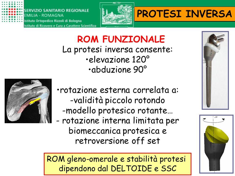 La protesi inversa consente: elevazione 120° abduzione 90° rotazione esterna correlata a: -validità piccolo rotondo -modello protesico rotante… - rota